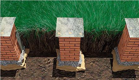 -фундамент-из-кирпича-схема-e1445215189197
