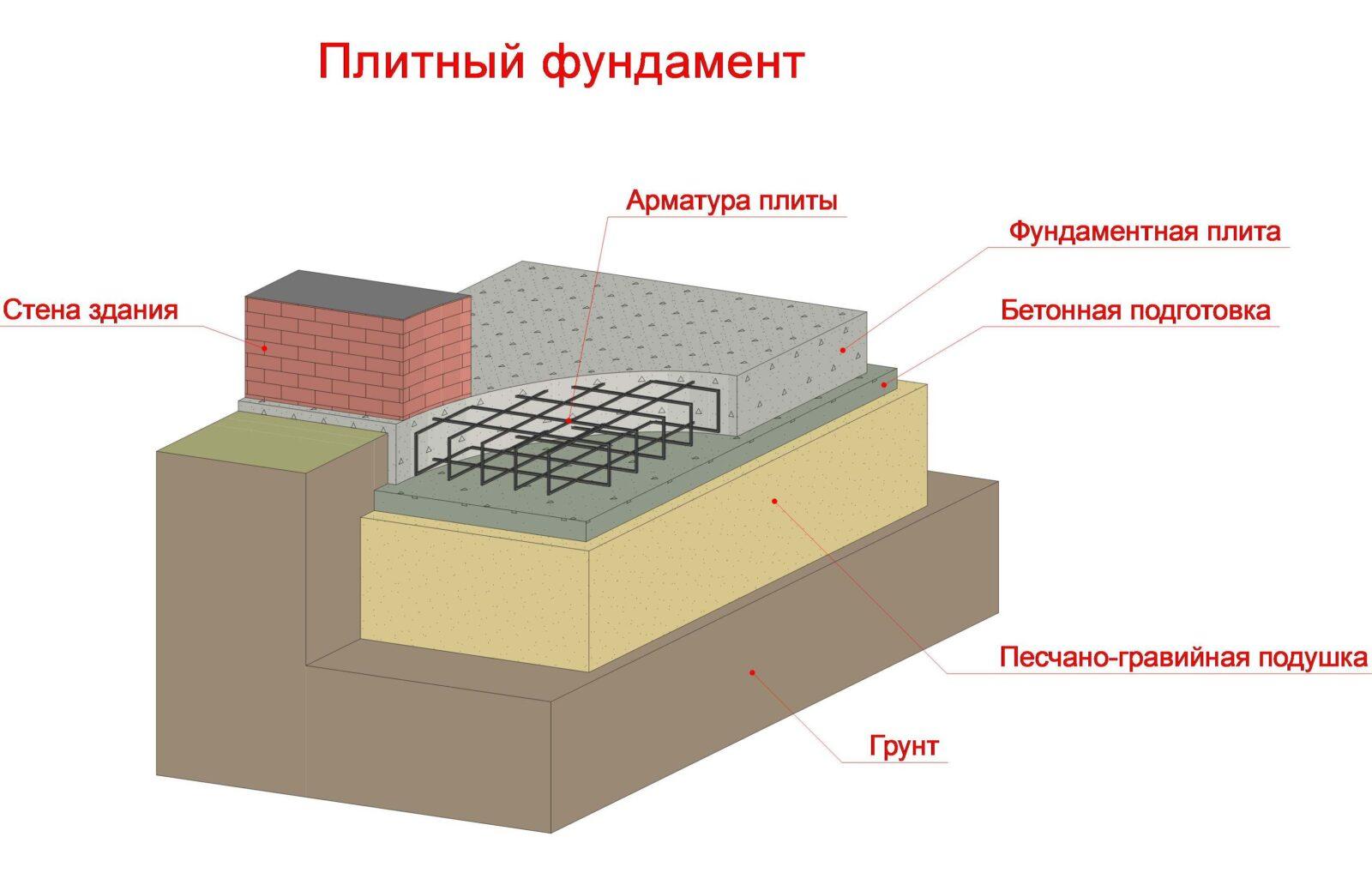 плита2