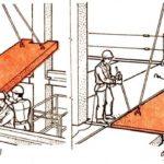 Стоимость монтажа и демонтажа плит перекрытия
