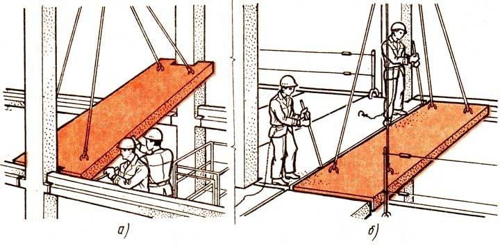 Демонтаж плит перекрытия стоимость плита перекрытия актау