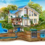 Проектирование и монтаж канализации и водоснабжения