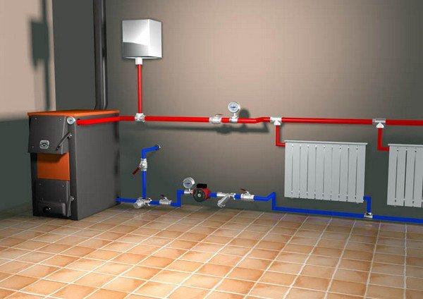 Тонкости отопления в частном доме, коротко о том, что нужно знать
